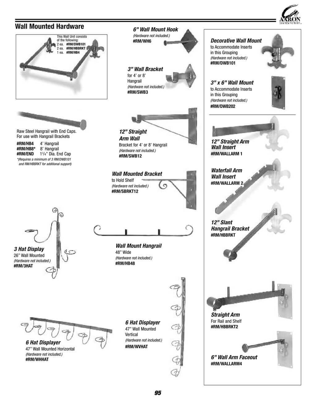 wall mounted hardware